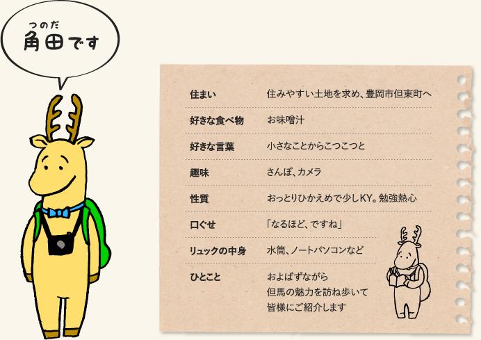 角田プロフィール